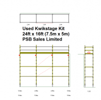 Used Kwikstage 24' x 16' Kit with NEW Timber Battens